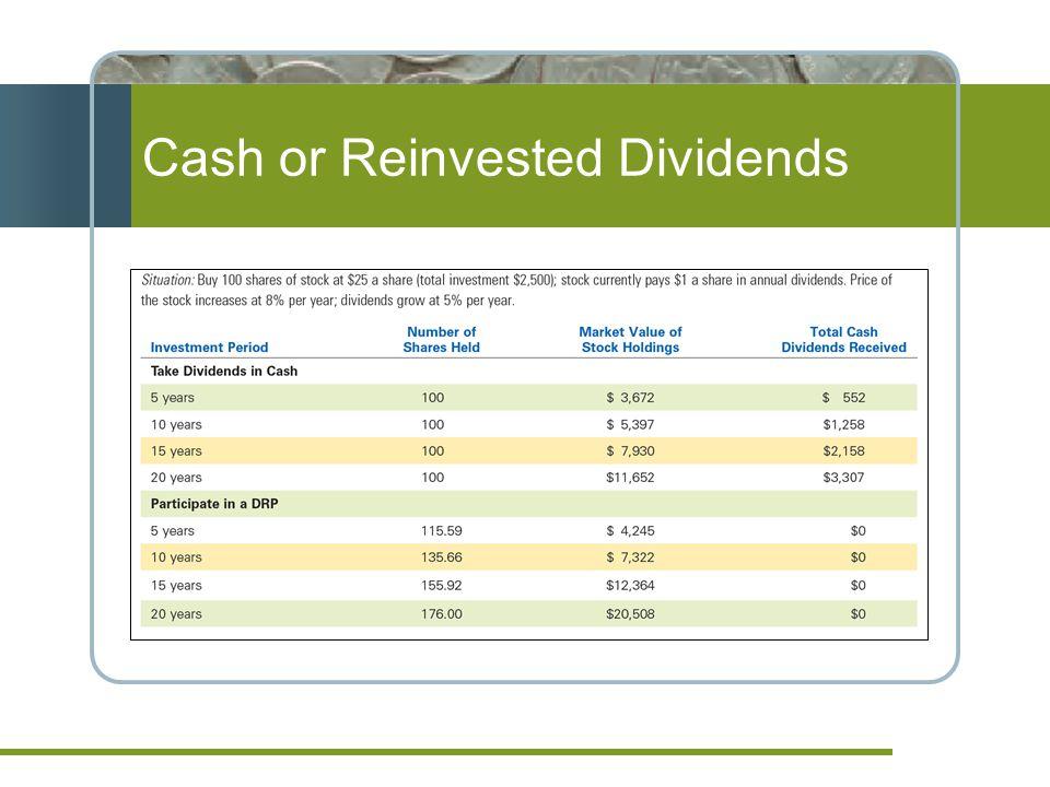 Cash or Reinvested Dividends