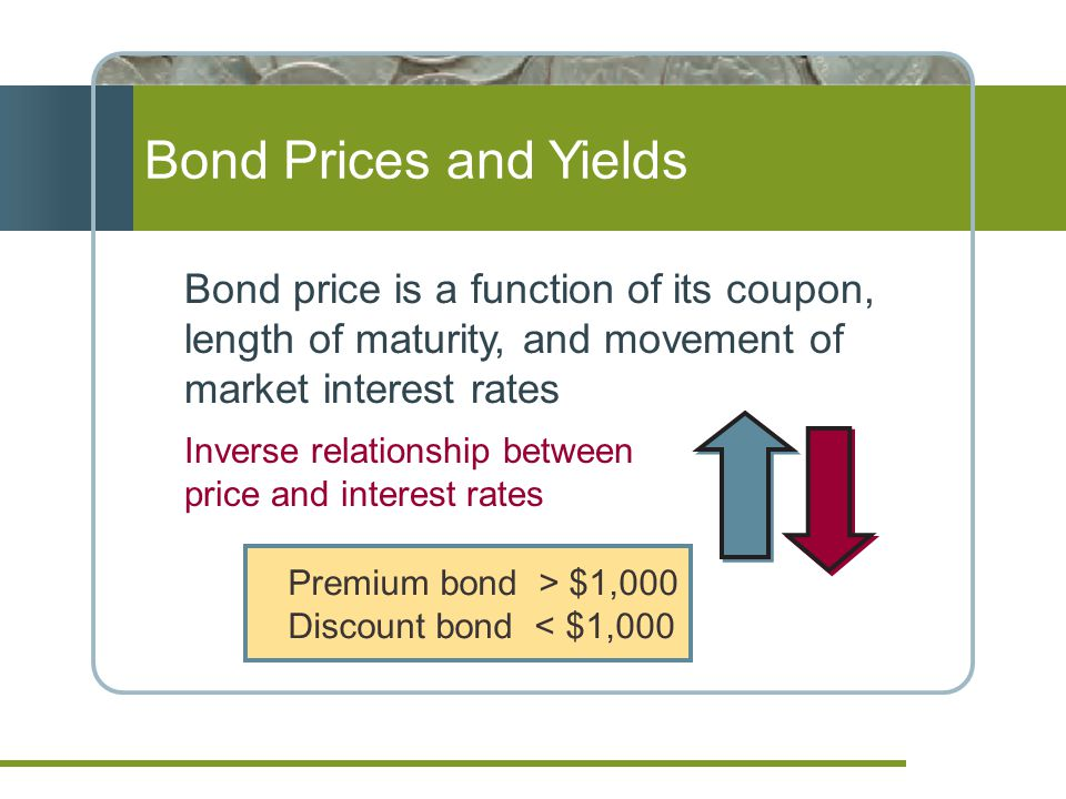 Bond Prices and Yields Bond price is a function of its coupon, length of maturity, and movement of market interest rates Inverse relationship between price and interest rates Premium bond > $1,000 Discount bond < $1,000