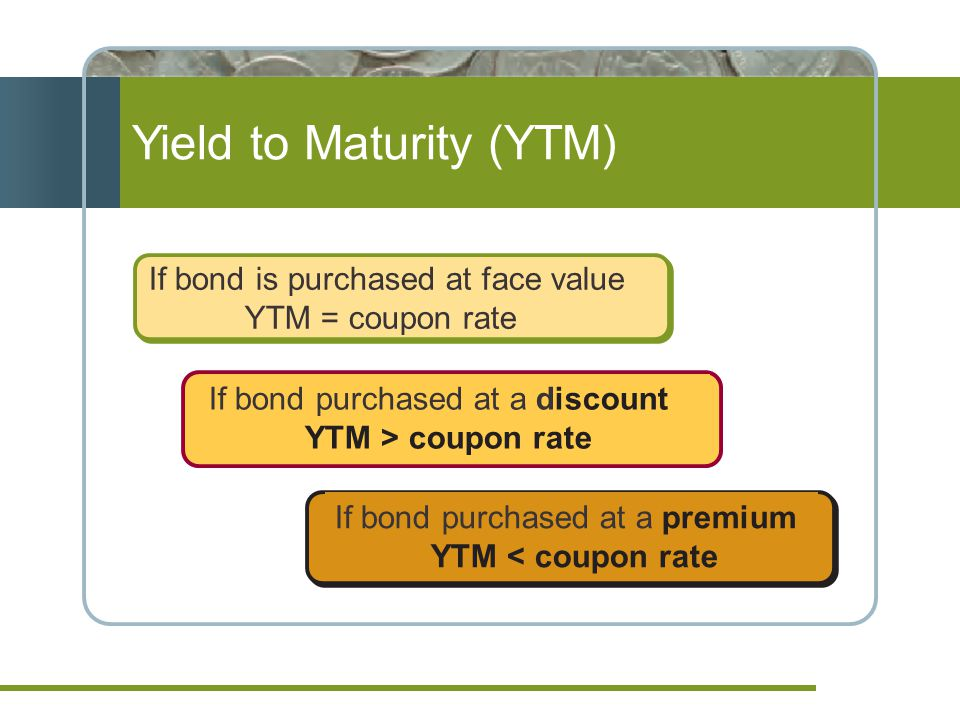 Yield to Maturity (YTM) If bond is purchased at face value YTM = coupon rate If bond purchased at a discount YTM > coupon rate If bond purchased at a premium YTM < coupon rate