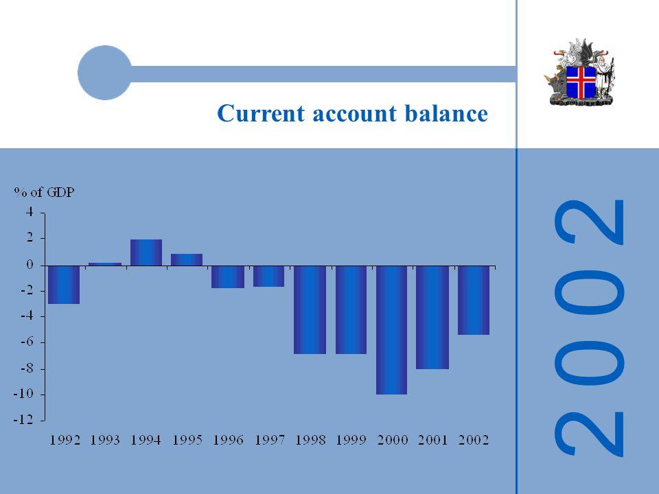 2 0 0 22 0 0 2 Current account balance