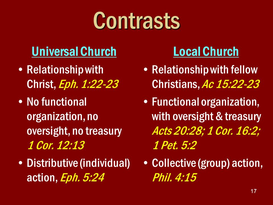17Contrasts Universal Church Relationship with Christ, Eph. 1:22-23 No functional organization, no oversight, no treasury 1 Cor. 12:13 Distributive (i