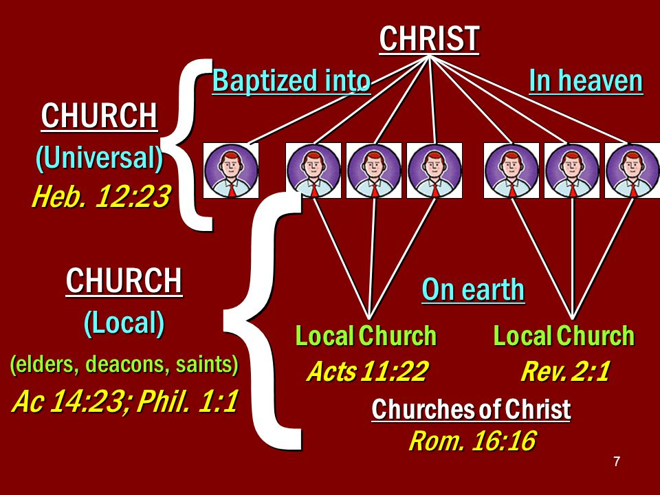 8 The Universal Church God's people wherever they are found, Matt.