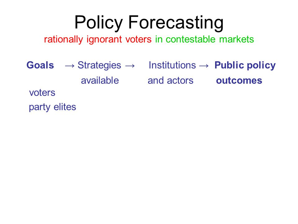 Policy Forecasting rationally ignorant voters in contestable markets Goals →Strategies → Institutions → Public policy available and actors outcomes voters party elites