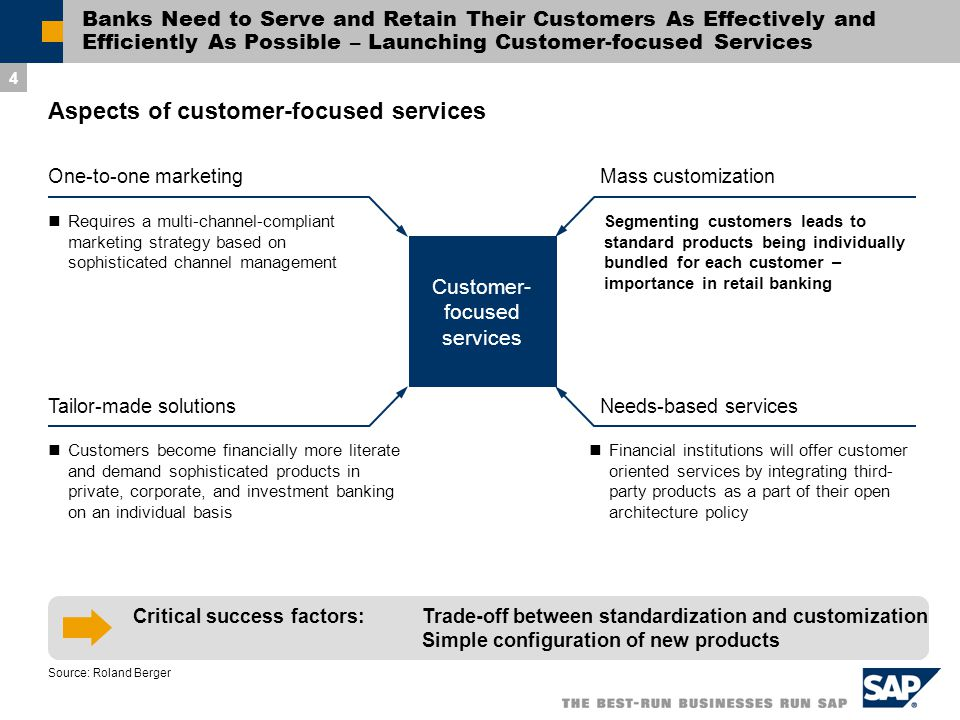 Banks Need to Serve and Retain Their Customers As Effectively and Efficiently As Possible – Launching Customer-focused Services Aspects of customer-focused services Requires a multi-channel-compliant marketing strategy based on sophisticated channel management Customers become financially more literate and demand sophisticated products in private, corporate, and investment banking on an individual basis Segmenting customers leads to standard products being individually bundled for each customer – importance in retail banking Financial institutions will offer customer oriented services by integrating third- party products as a part of their open architecture policy Needs-based services Mass customization Tailor-made solutions One-to-one marketing Customer- focused services Source: Roland Berger Critical success factors:Trade-off between standardization and customization Simple configuration of new products 4