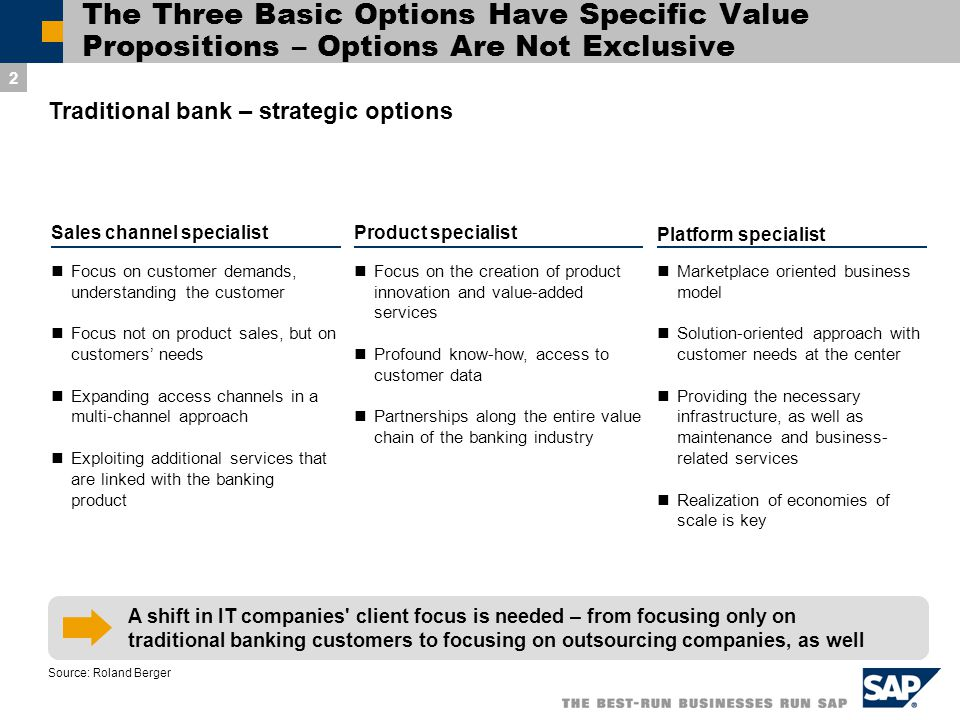 SAP for Banking: Application Service Architecture Applications Technology People Processes SAP for Banking