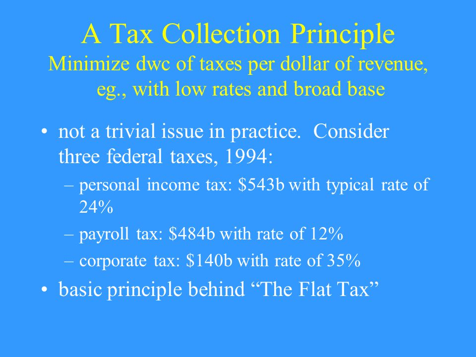A Tax Collection Principle Minimize dwc of taxes per dollar of revenue, eg., with low rates and broad base not a trivial issue in practice.