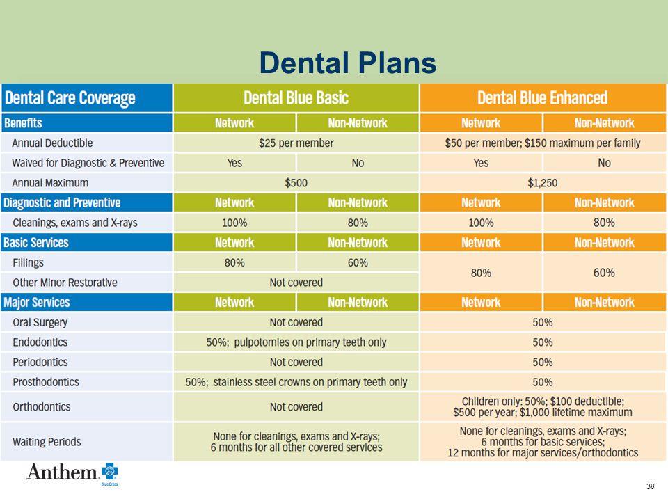38 Dental Plans