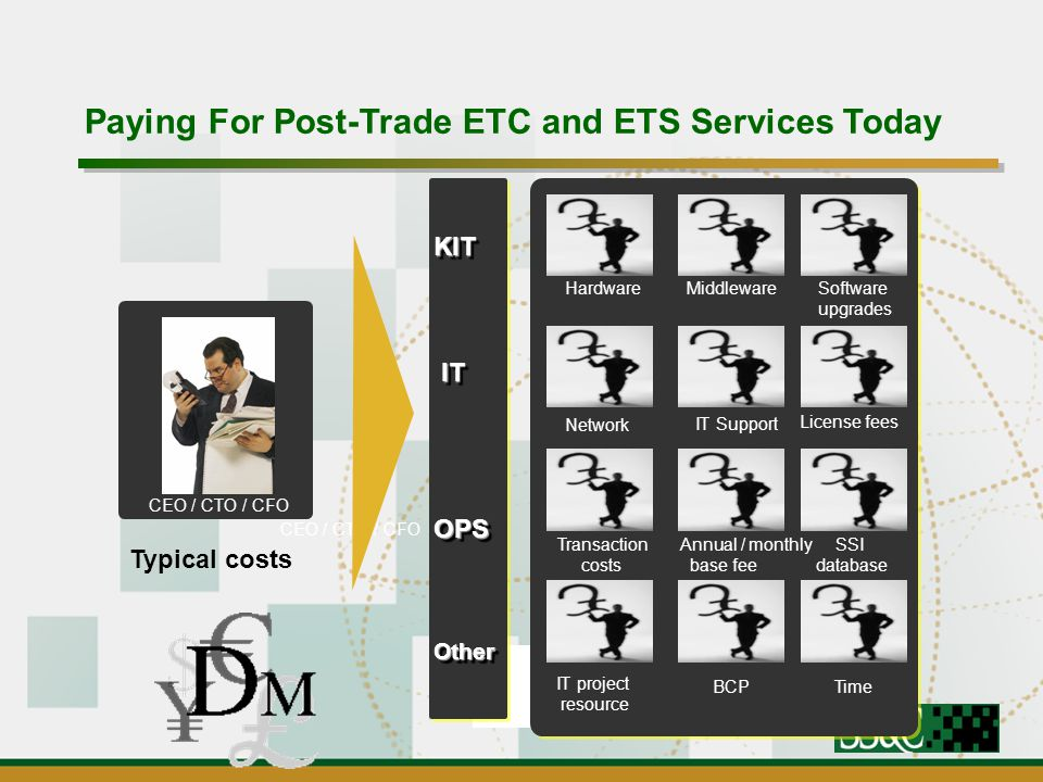 Paying For Post-Trade ETC and ETS Services Today CEO / CTO / CFO KIT IT ITOPSOtherKIT OPSOther CEO / CTO / CFO HardwareMiddlewareSoftware upgrades Network IT Support License fees Transaction costs Annual / monthly base fee SSI database IT project resource BCPTime Typical costs
