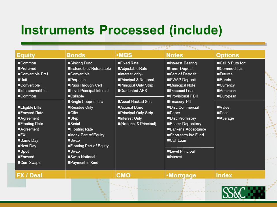 FMCNet – SSI Database (DIDB) —Dynamic enrichment of trades with counterparty SSIs —Fully integrated and free of charge —Counterpart settlement instructions easily maintained in a single location —Fully structured and ISO 15022 compliant —Comprehensive on-line help