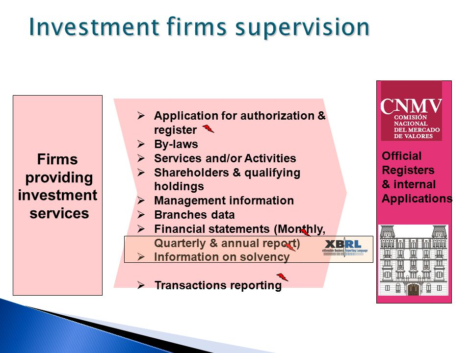 Investment firms supervision Firms providing investment services  Application for authorization & register  By-laws  Services and/or Activities  Shareholders & qualifying holdings  Management information  Branches data  Financial statements (Monthly, Quarterly & annual report)  Information on solvency  Transactions reporting Official Registers & internal Applications