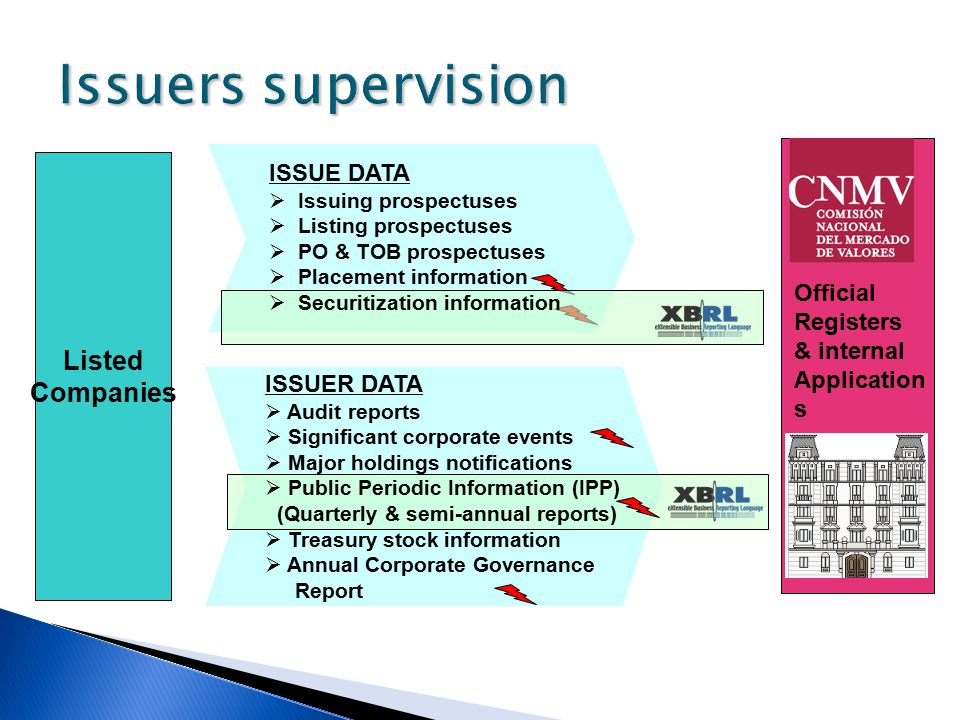 Issuers supervision Listed Companies Official Registers & internal Application s ISSUER DATA  Audit reports  Significant corporate events  Major holdings notifications  Public Periodic Information (IPP) (Quarterly & semi-annual reports)  Treasury stock information  Annual Corporate Governance Report ISSUE DATA  Issuing prospectuses  Listing prospectuses  PO & TOB prospectuses  Placement information  Securitization information