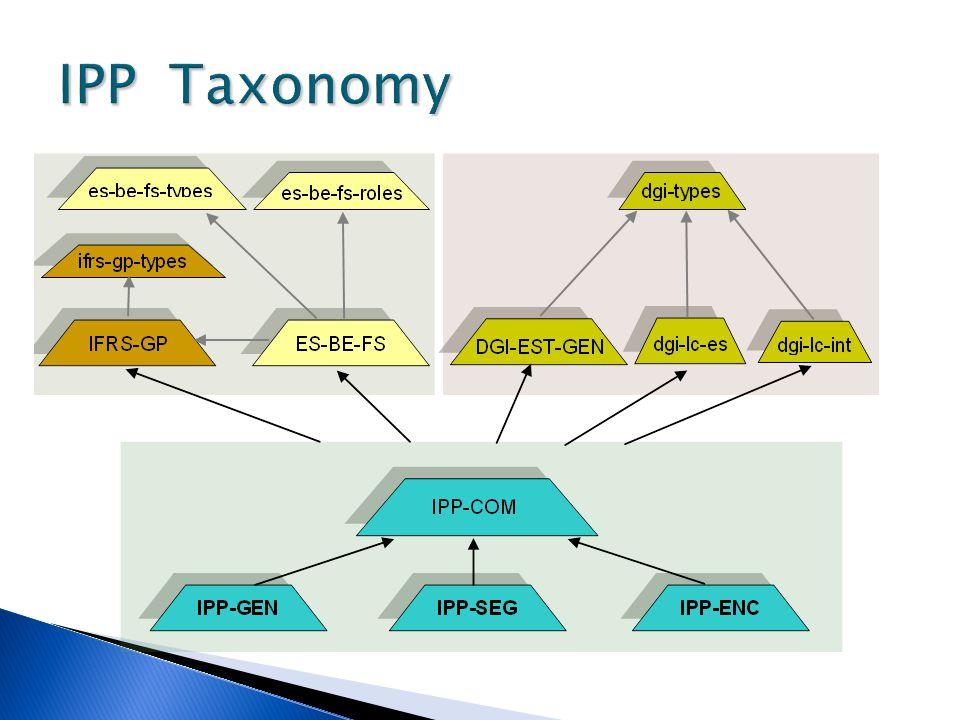 IPP Taxonomy