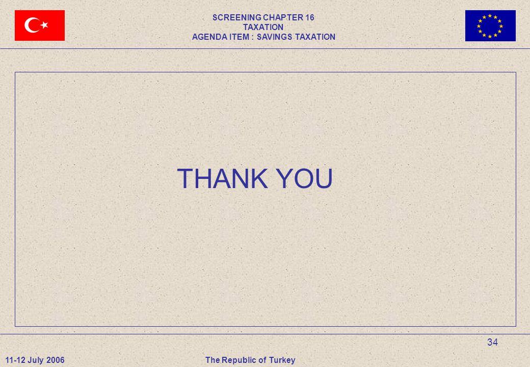 34 THANK YOU 11-12 July 2006The Republic of Turkey SCREENING CHAPTER 16 TAXATION AGENDA ITEM : SAVINGS TAXATION