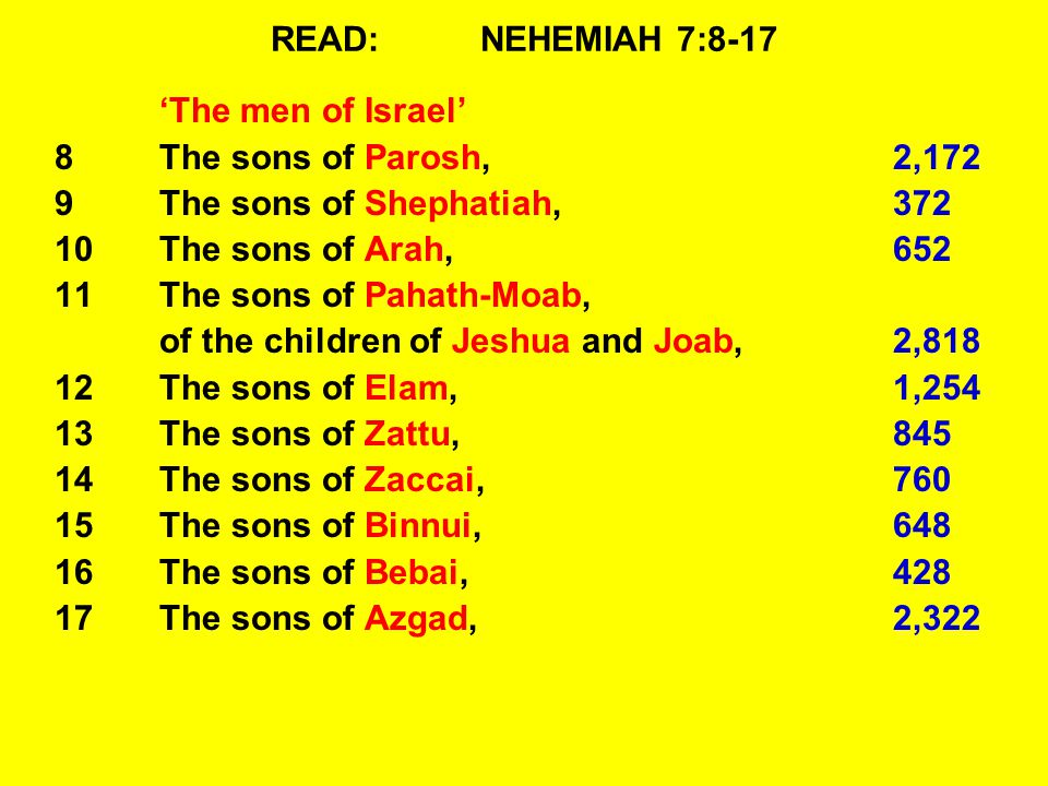 READ:NEHEMIAH 7:8-17 'The men of Israel' 8The sons of Parosh, 2,172 9The sons of Shephatiah, 372 10The sons of Arah, 652 11The sons of Pahath-Moab, of the children of Jeshua and Joab,2,818 12The sons of Elam, 1,254 13The sons of Zattu,845 14The sons of Zaccai, 760 15The sons of Binnui, 648 16The sons of Bebai, 428 17The sons of Azgad, 2,322