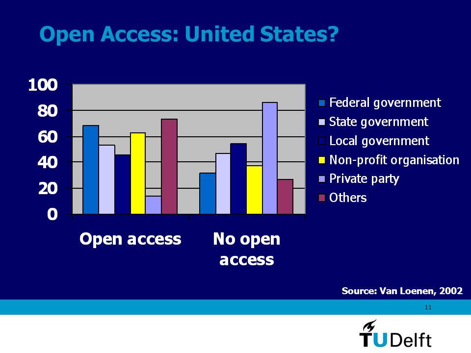 11 Open Access: United States Source: Van Loenen, 2002