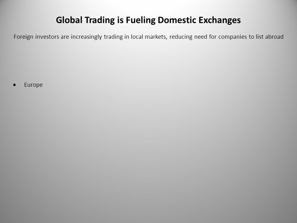 Global Trading is Fueling Domestic Exchanges  Europe Foreign investors are increasingly trading in local markets, reducing need for companies to list abroad