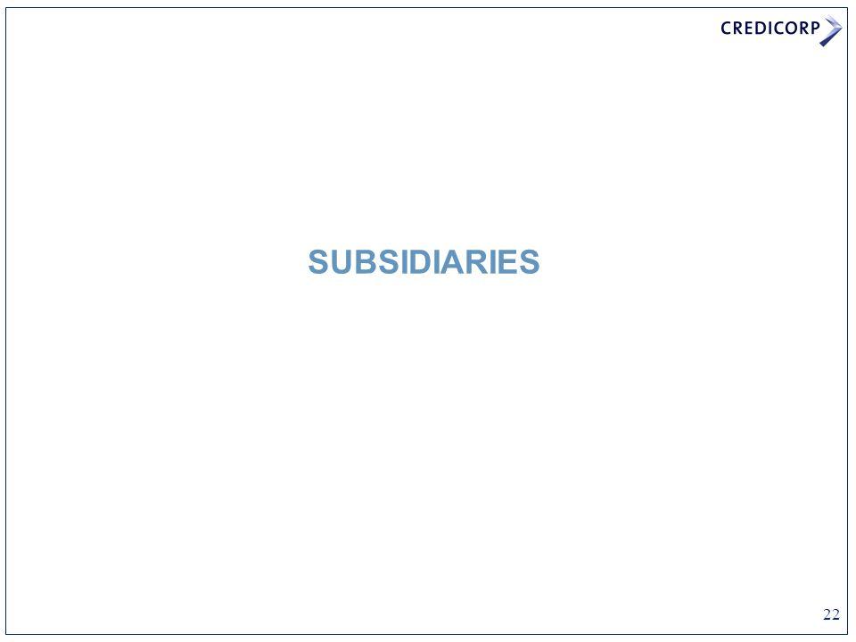 22 SUBSIDIARIES