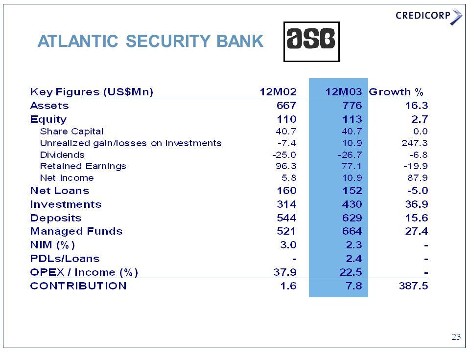 23 ATLANTIC SECURITY BANK