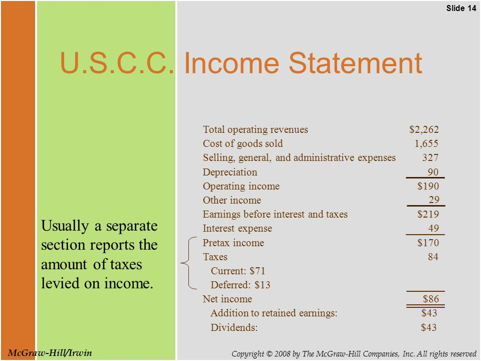 Slide 14 Copyright © 2008 by The McGraw-Hill Companies, Inc. All rights reserved McGraw-Hill/Irwin Total operating revenues Cost of goods sold Selling