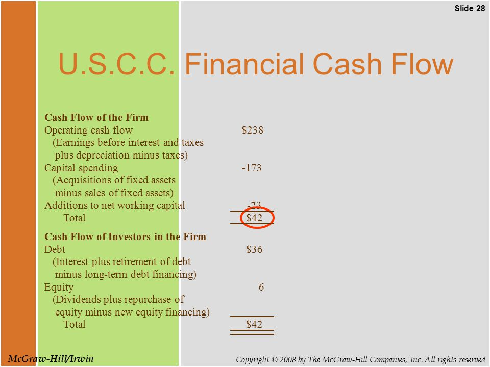 Slide 28 Copyright © 2008 by The McGraw-Hill Companies, Inc. All rights reserved McGraw-Hill/Irwin U.S.C.C. Financial Cash Flow Cash Flow of the Firm