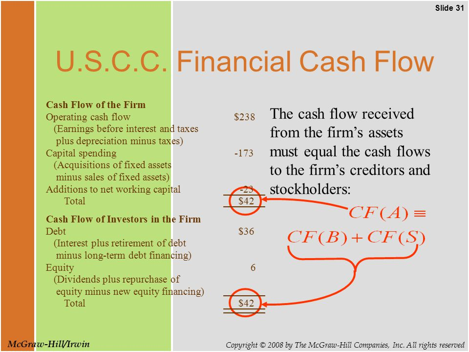 Slide 31 Copyright © 2008 by The McGraw-Hill Companies, Inc. All rights reserved McGraw-Hill/Irwin U.S.C.C. Financial Cash Flow Cash Flow of the Firm