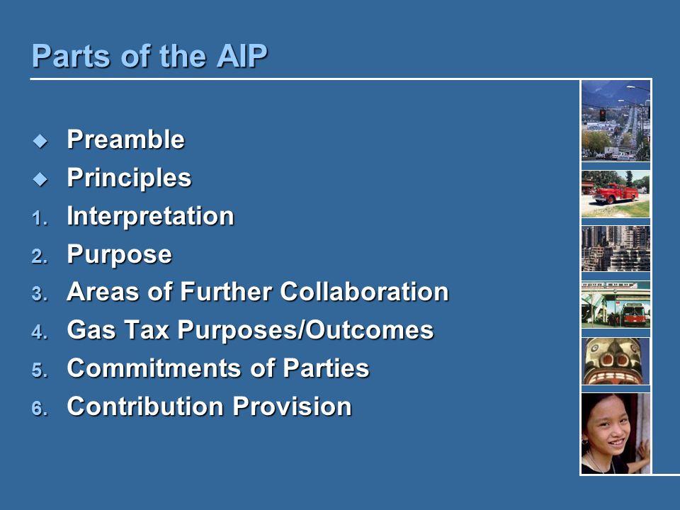 Parts of the AIP  Preamble  Principles 1. Interpretation 2.