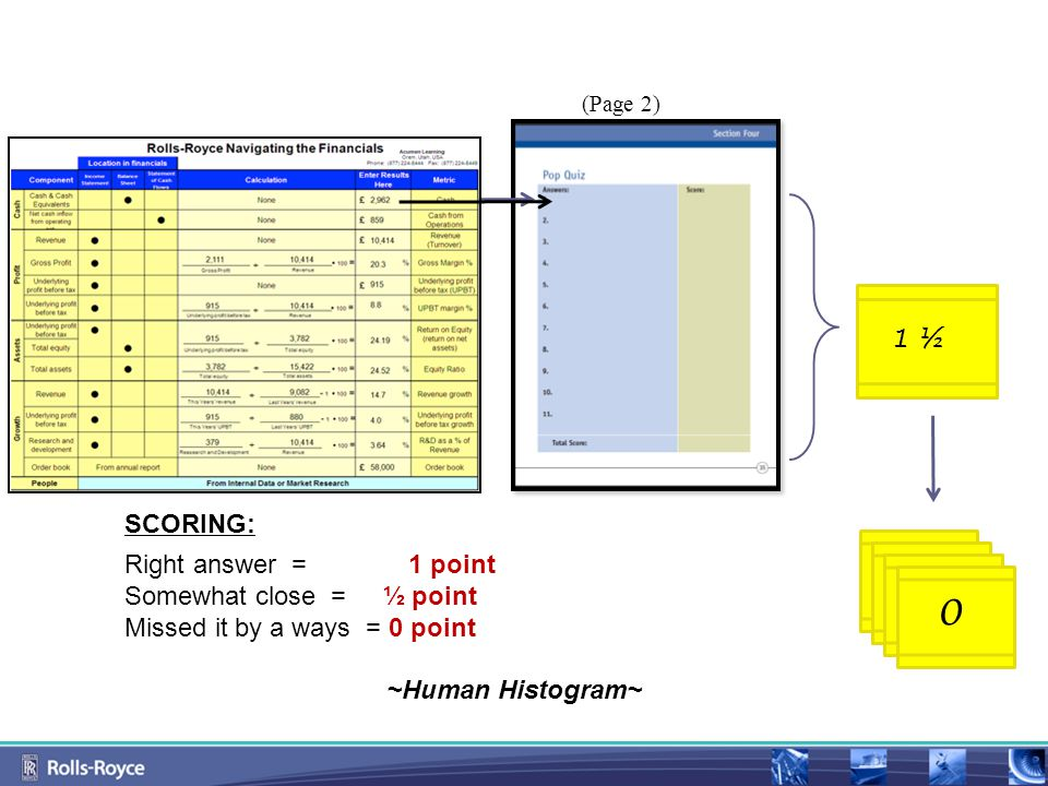(Page 2) 1 ½ 0 SCORING: Right answer = 1 point Somewhat close = ½ point Missed it by a ways = 0 point ~Human Histogram~