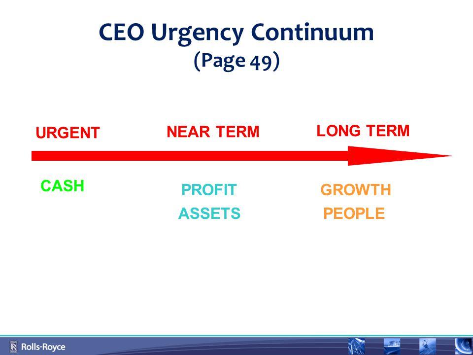 CEO Urgency Continuum (Page 49) URGENT NEAR TERM LONG TERM CASH PROFIT ASSETS GROWTH PEOPLE