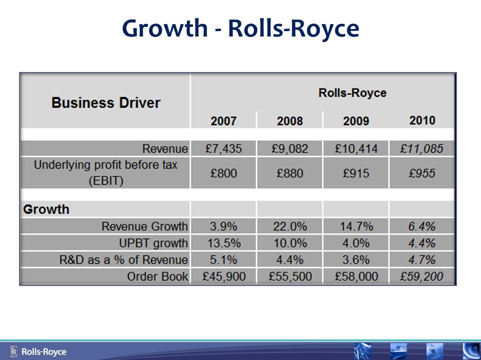 Growth - Rolls-Royce