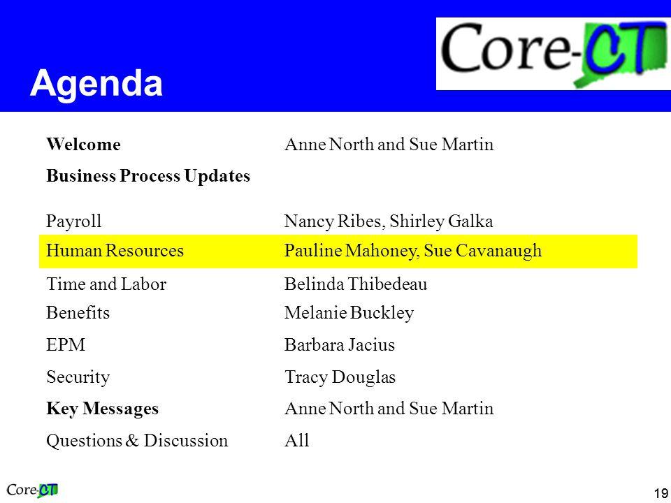 19 Agenda WelcomeAnne North and Sue Martin Business Process Updates PayrollNancy Ribes, Shirley Galka Human ResourcesPauline Mahoney, Sue Cavanaugh Ti
