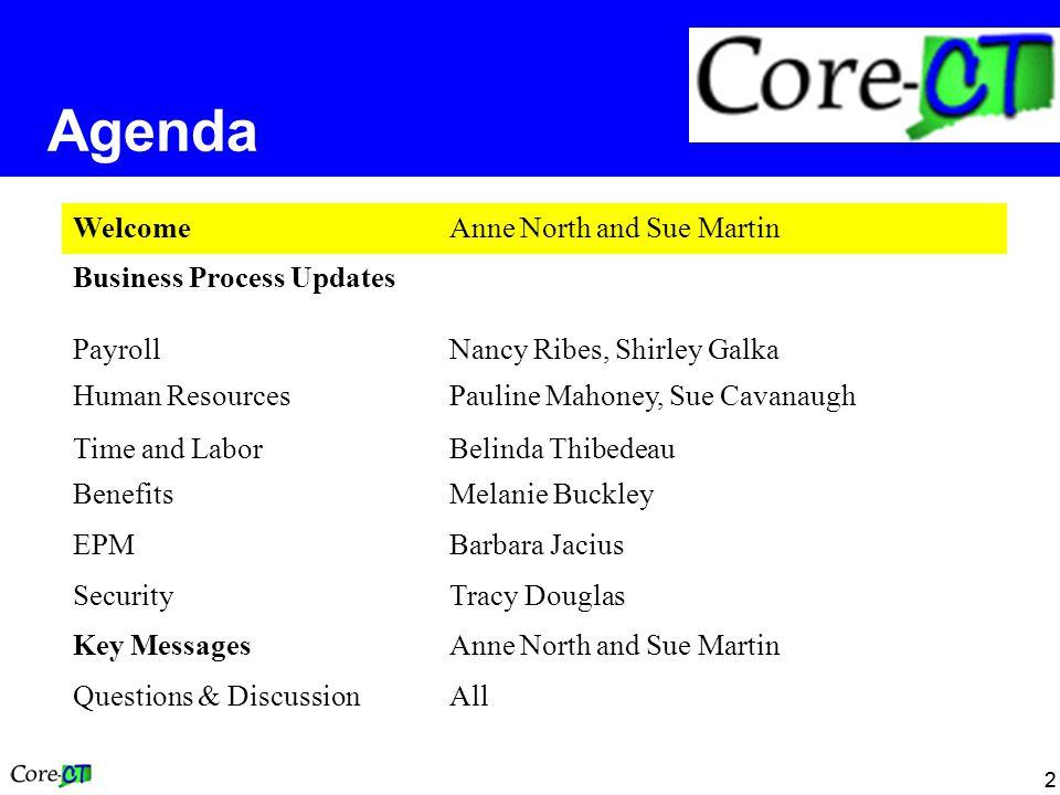 22 Agenda WelcomeAnne North and Sue Martin Business Process Updates PayrollNancy Ribes, Shirley Galka Human ResourcesPauline Mahoney, Sue Cavanaugh Ti