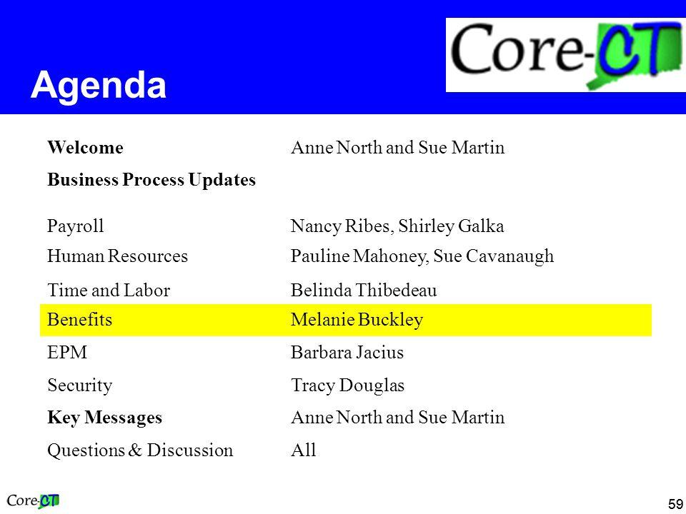 59 Agenda WelcomeAnne North and Sue Martin Business Process Updates PayrollNancy Ribes, Shirley Galka Human ResourcesPauline Mahoney, Sue Cavanaugh Ti