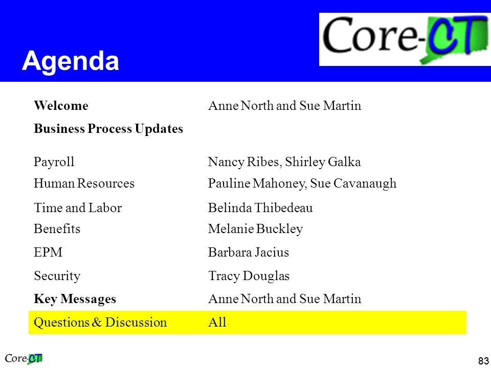 83 Agenda WelcomeAnne North and Sue Martin Business Process Updates PayrollNancy Ribes, Shirley Galka Human ResourcesPauline Mahoney, Sue Cavanaugh Ti