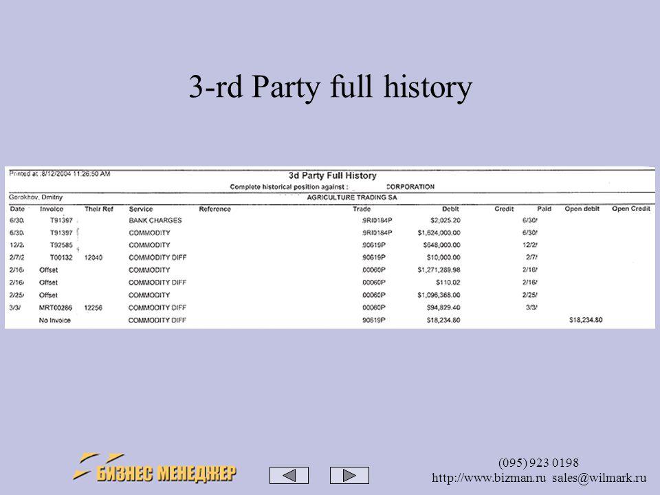 (095) 923 0198 http://www.bizman.ru sales@wilmark.ru 3-rd Party full history