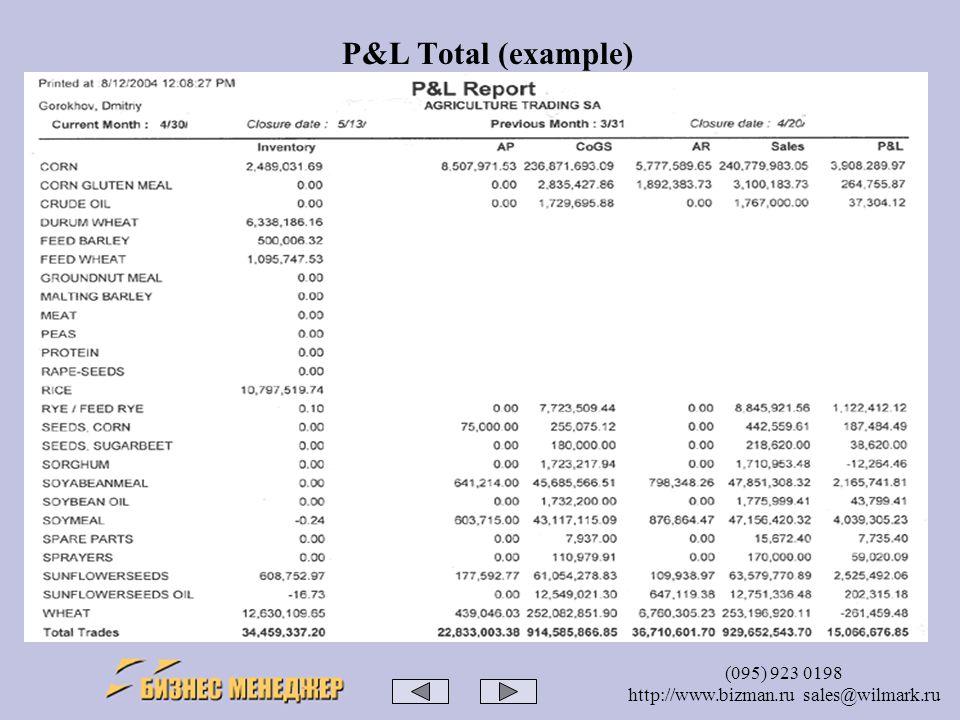 (095) 923 0198 http://www.bizman.ru sales@wilmark.ru P&L by vessels (Example)