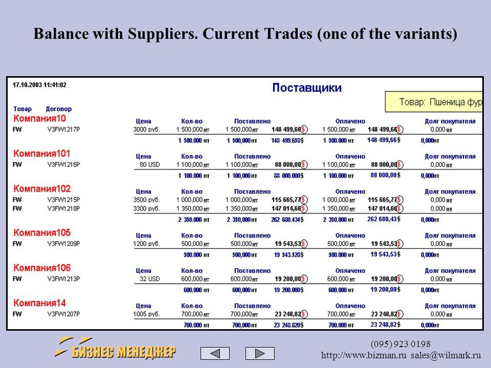 (095) 923 0198 http://www.bizman.ru sales@wilmark.ru Examples of Trading position