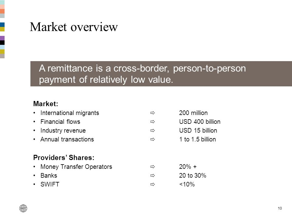 10 Market overview Market: International migrants  200 million Financial flows  USD 400 billion Industry revenue  USD 15 billion Annual transactions  1 to 1.5 billion Providers' Shares: Money Transfer Operators  20% + Banks  20 to 30% SWIFT  <10% A remittance is a cross-border, person-to-person payment of relatively low value.