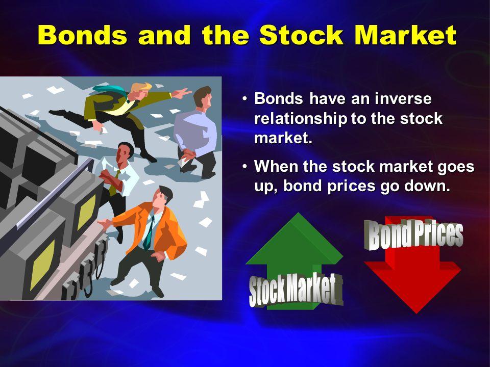 Government: Types of Bonds Savings bonds (non-marketable)Savings bonds (non-marketable) Treasury bonds (marketable)Treasury bonds (marketable) Municipal bonds (marketable)Municipal bonds (marketable) Corporate (marketable)Corporate (marketable)