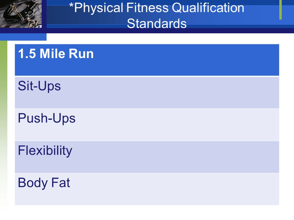 *Physical Fitness Qualification Standards 1.5 Mile Run Sit-Ups Push-Ups Flexibility Body Fat