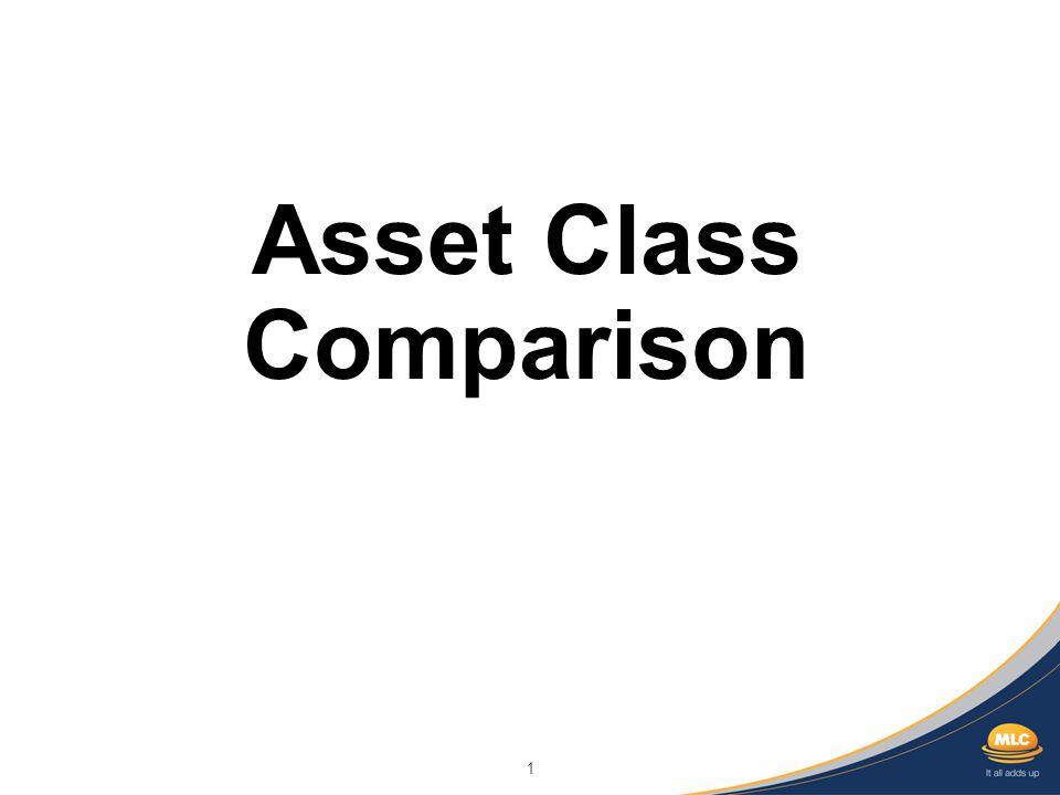 1 Asset Class Comparison