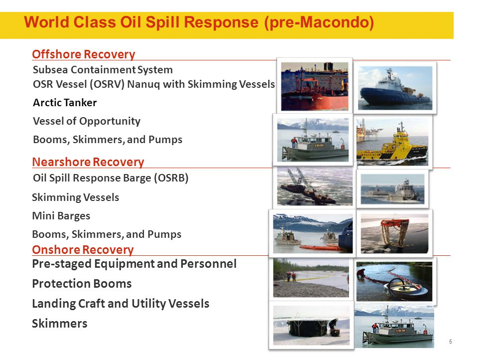 5 Offshore Recovery Nearshore Recovery Skimming Vessels Mini Barges Booms, Skimmers, and Pumps Onshore Recovery Pre-staged Equipment and Personnel Pro