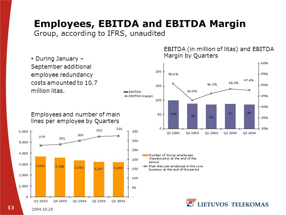 2004.10.26 13 Employees, EBITDA and EBITDA Margin Group, according to IFRS, unaudited EBITDA (in million of litas) and EBITDA Margin by Quarters Employees and number of main lines per employee by Quarters  During January – September additional employee redundancy costs amounted to 10.7 million litas.