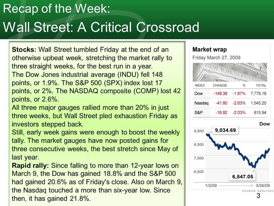 3 Recap of the Week: Wall Street: A Critical Crossroad