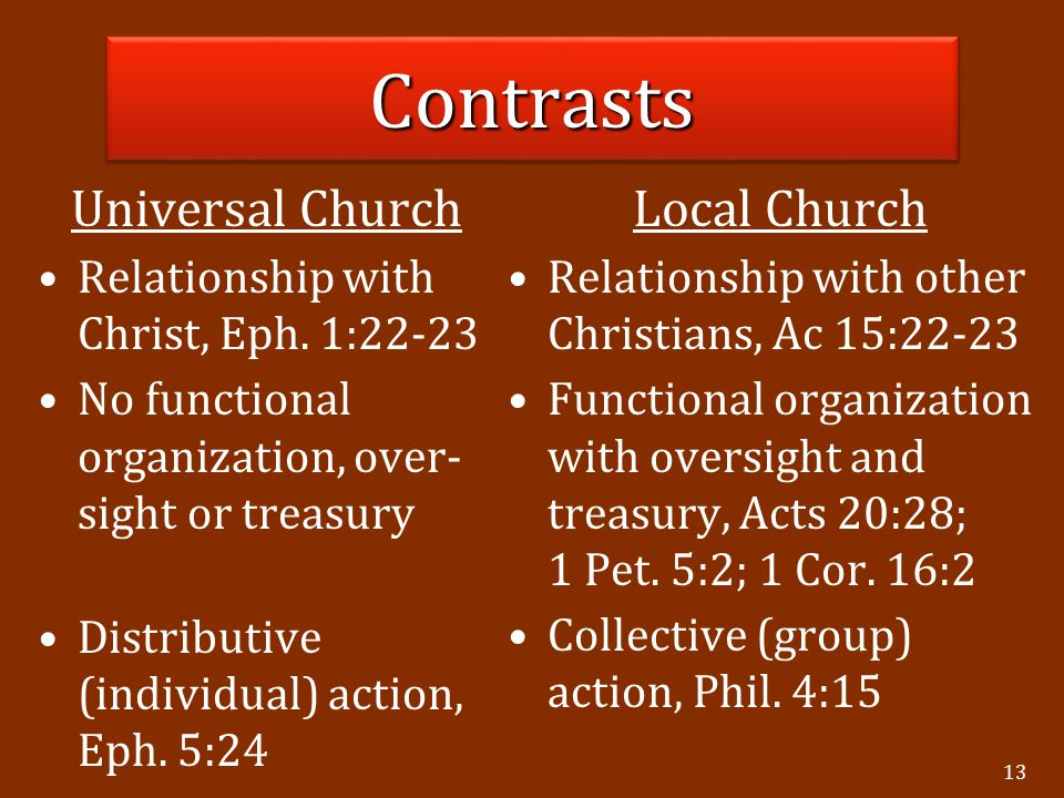 13 Universal Church Relationship with Christ, Eph.