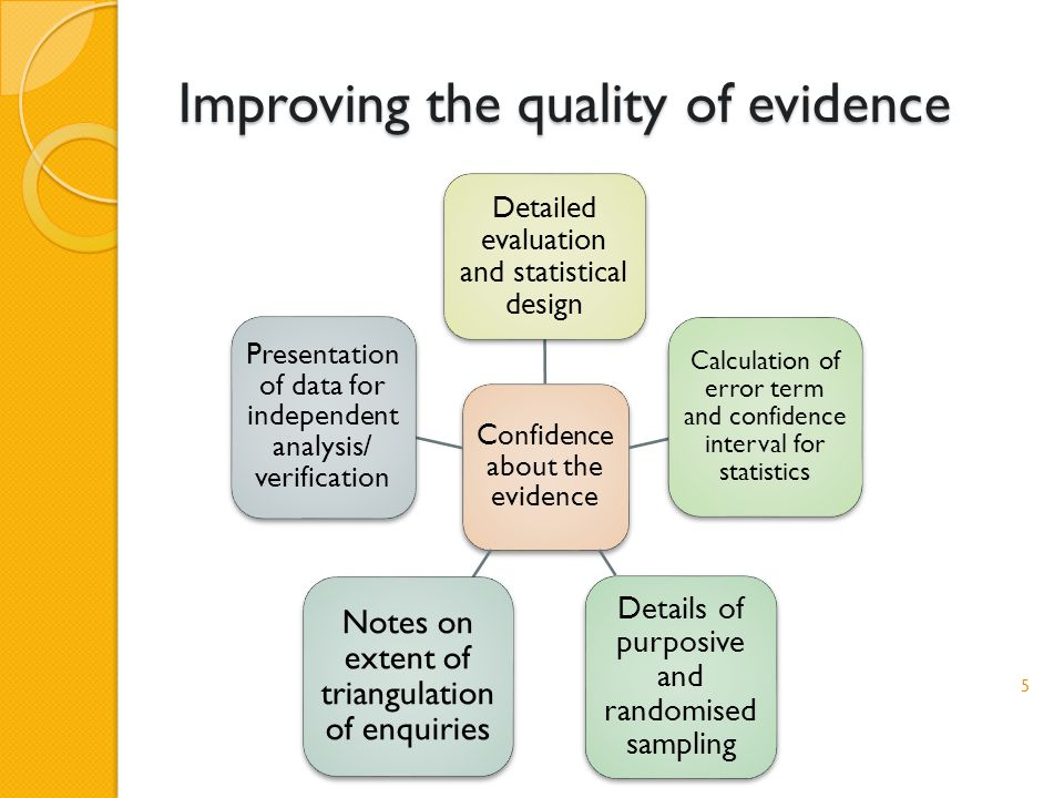 Improving the quality of evidence 5