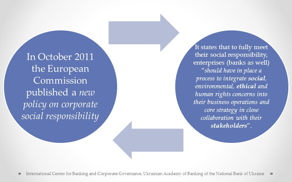 In October 2011 the European Commission published a new policy on corporate social responsibility It states that to fully meet their social responsibility, enterprises (banks as well) should have in place a process to integrate social, environmental, ethical and human rights concerns into their business operations and core strategy in close collaboration with their stakeholders .