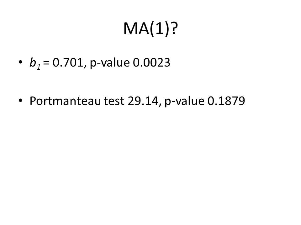 MA(1)? b 1 = 0.701, p-value 0.0023 Portmanteau test 29.14, p-value 0.1879