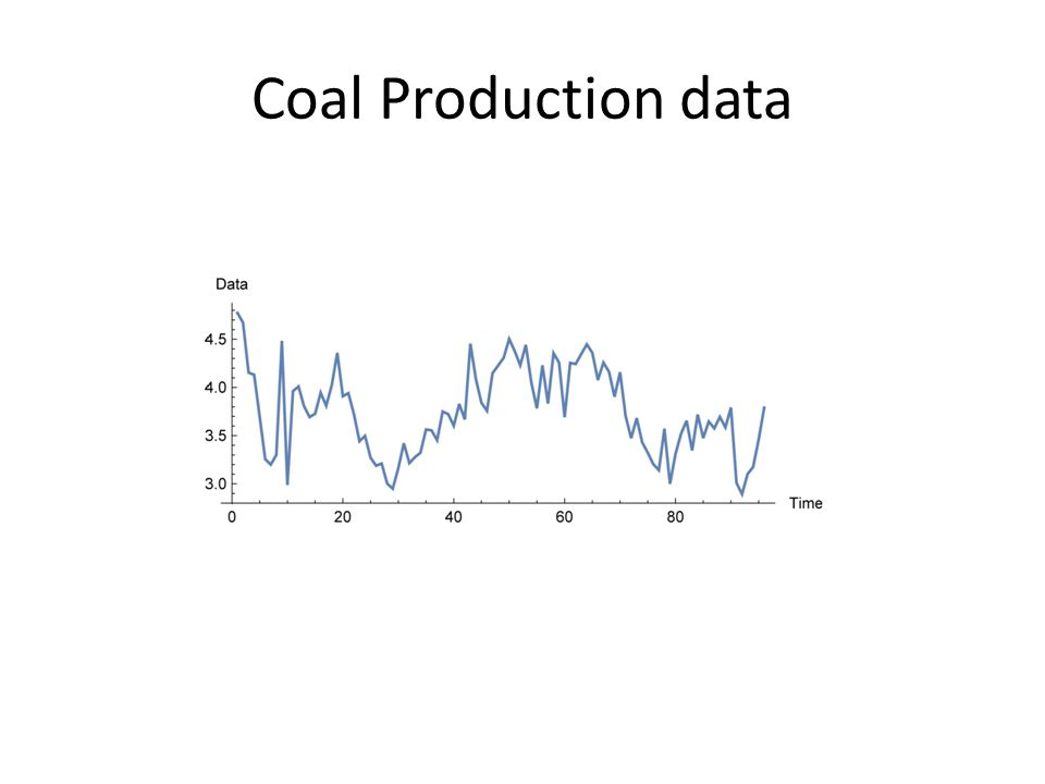 Coal Production data