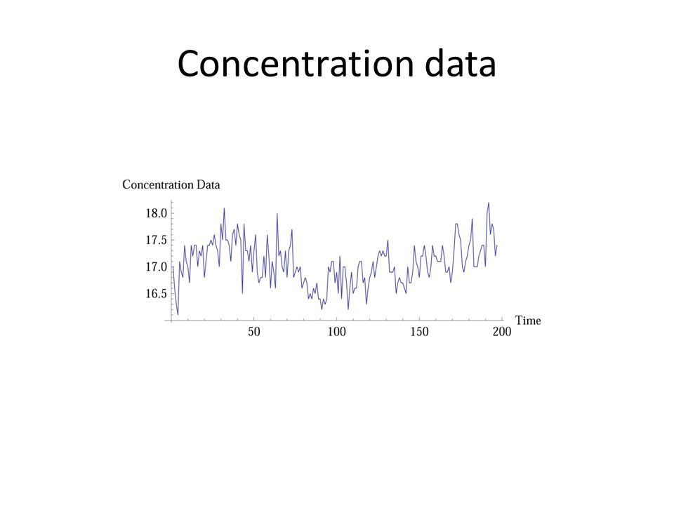 Concentration data
