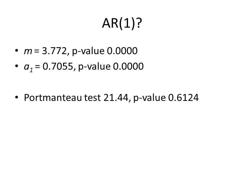 AR(1)? m = 3.772, p-value 0.0000 a 1 = 0.7055, p-value 0.0000 Portmanteau test 21.44, p-value 0.6124